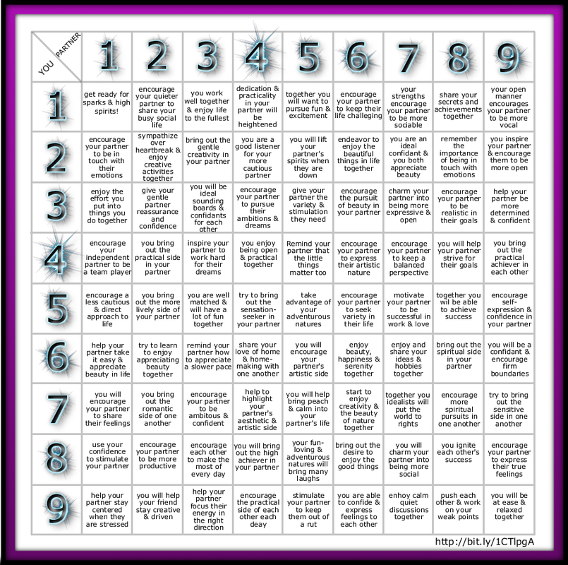 calculator page 23 encyclopedia of numerology. Black Bedroom Furniture Sets. Home Design Ideas